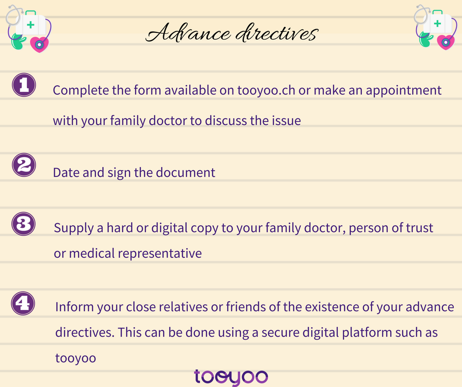 Advance directives · Blog · tooyoo